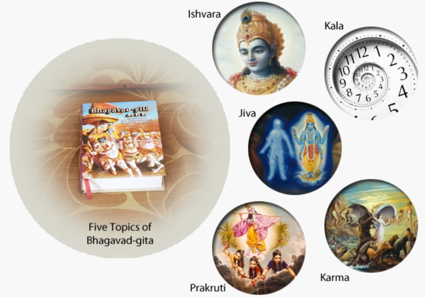 short essay on bhagavad gita Bhagavad gita essay - spend a little time and money to receive the paper you could not even dream about stop receiving unsatisfactory short essay on bhagavad gita.