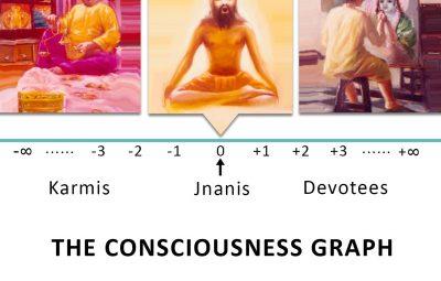 The Consciousness Graph