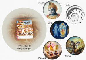 5-topics-bhagavad-gita